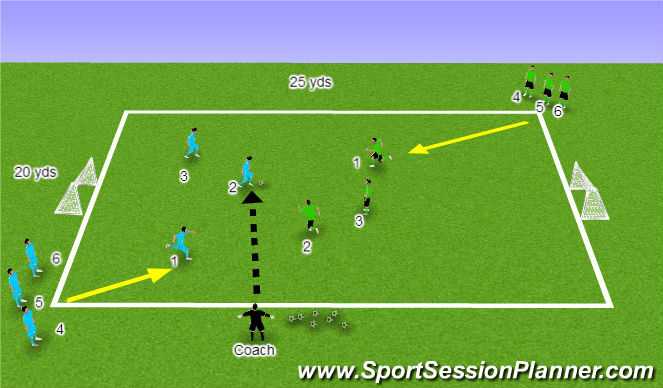 Football/Soccer Session Plan Drill (Colour): Number Soccer