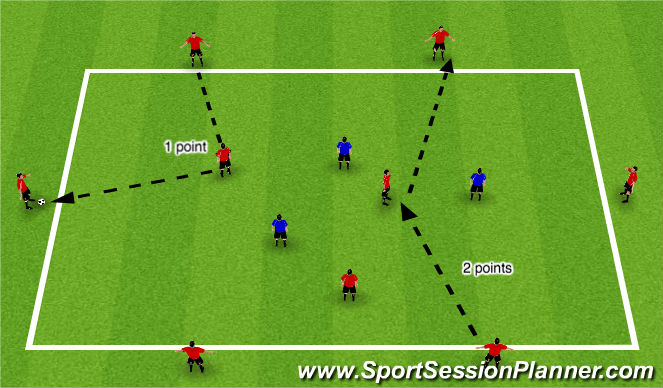 Football/Soccer Session Plan Drill (Colour): 3v3 + 6 Rondo
