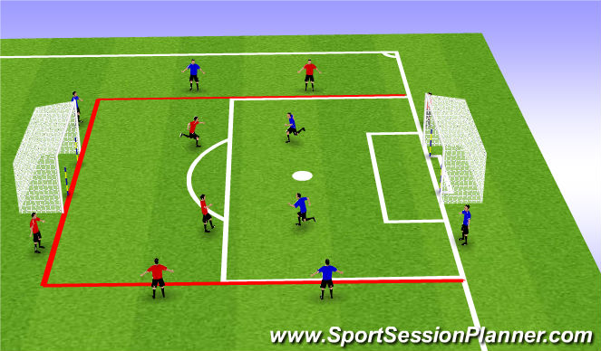 Football/Soccer Session Plan Drill (Colour): 2v2 Activity