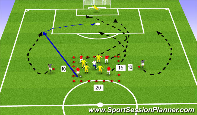 Football/Soccer Session Plan Drill (Colour): 4v4 to Winger Play