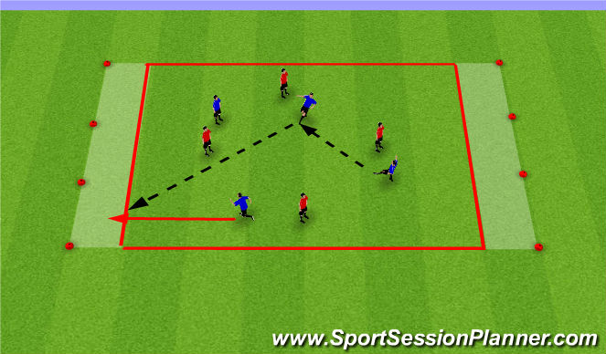 Football/Soccer Session Plan Drill (Colour): 4v4 Endzone Game