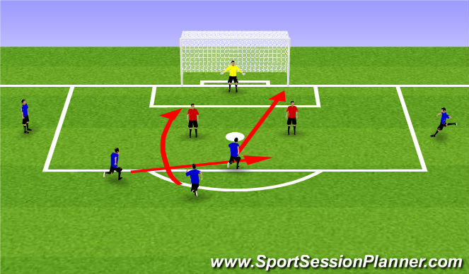 Football/Soccer Session Plan Drill (Colour): Cross and Finish - Opposed