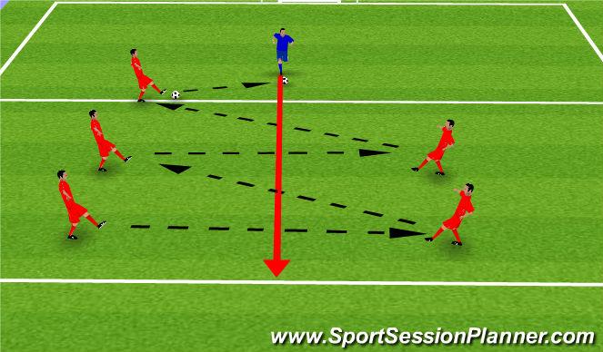 Football/Soccer Session Plan Drill (Colour): Dribbling Awareness