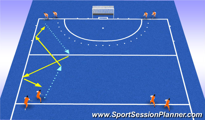 Hockey Session Plan Drill (Colour): overpassen balk1