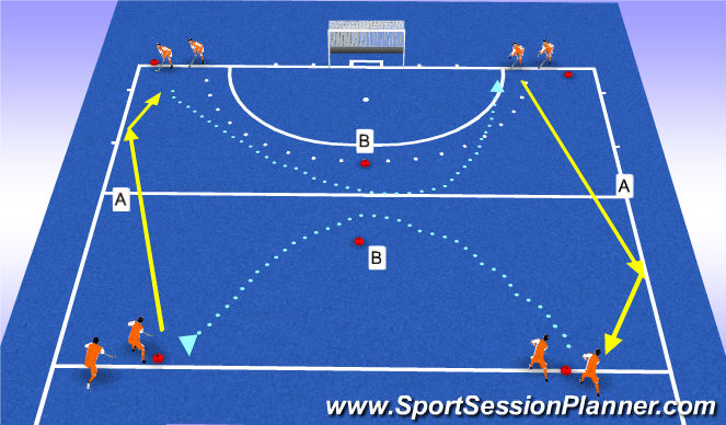 Hockey Session Plan Drill (Colour): running en passing