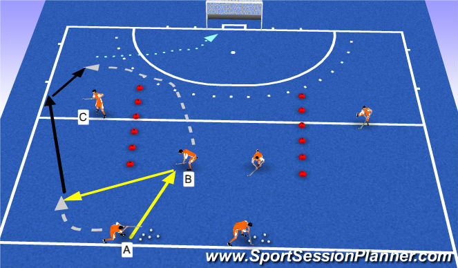 Hockey Session Plan Drill (Colour): passing via balk
