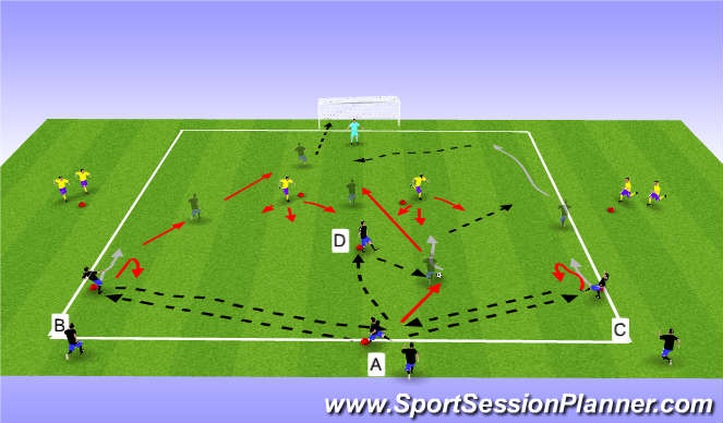 Football/Soccer Session Plan Drill (Colour): 3 vs 2