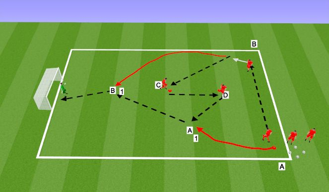 Football/Soccer Session Plan Drill (Colour): Warm Up Combination Passing