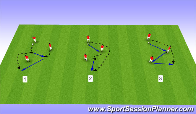 Football/Soccer Session Plan Drill (Colour): Combination Warmup