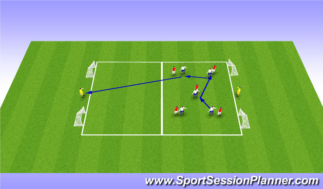 Football/Soccer Session Plan Drill (Colour): 4 goal game with 5v5 + 2 targets