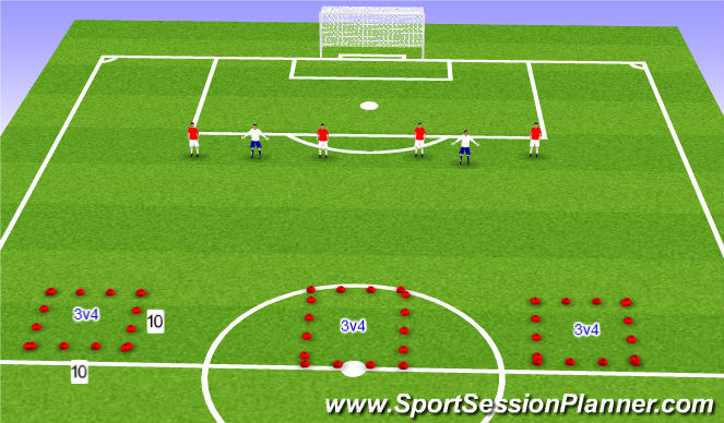 Football/Soccer Session Plan Drill (Colour): Win back and attack