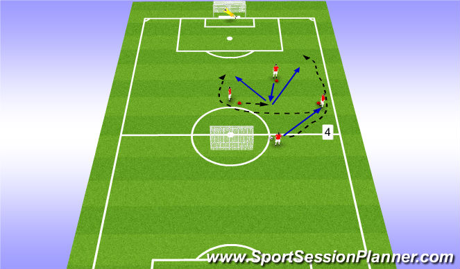 Football/Soccer Session Plan Drill (Colour): Pattern 4:  3v1