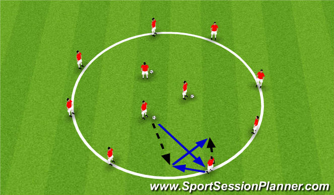 Football/Soccer Session Plan Drill (Colour): Give-n-go
