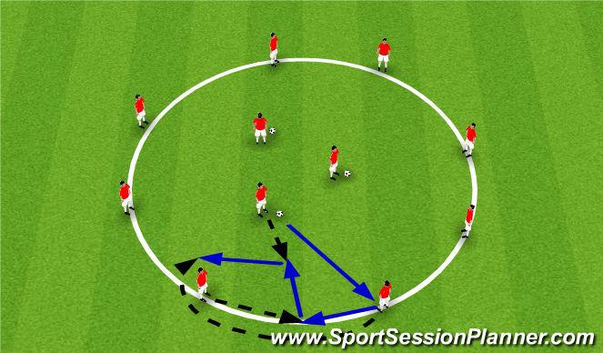Football/Soccer Session Plan Drill (Colour): 3rd man overlap
