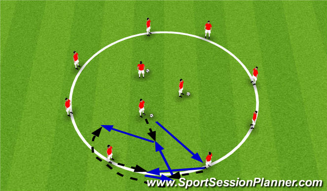 Football/Soccer Session Plan Drill (Colour): 3rd man overlap with Give n go