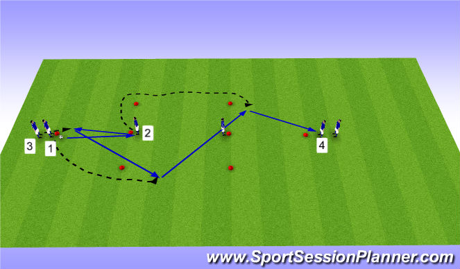 Football/Soccer Session Plan Drill (Colour): Dynamic Dinamo Box training