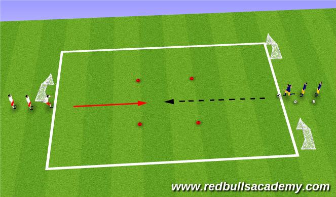 Football/Soccer Session Plan Drill (Colour): Fully Opposed - 1v1