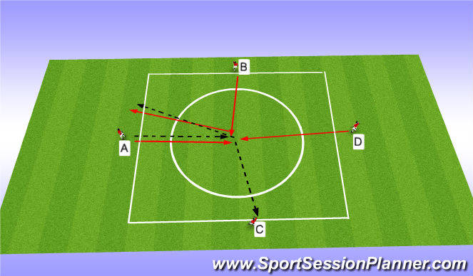 Football/Soccer Session Plan Drill (Colour): Part - Drop-In/Drop-Out