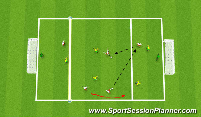 Football/Soccer Session Plan Drill (Colour): One Touch Play