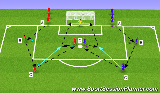Football/Soccer Session Plan Drill (Colour): Technical - Shooting