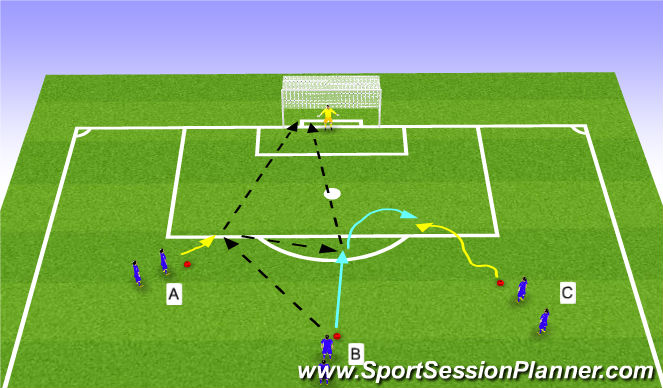 Football/Soccer Session Plan Drill (Colour): Technical - Shooting + 1v1