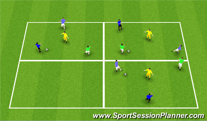 Football/Soccer Session Plan Drill (Colour): Colored Rondos