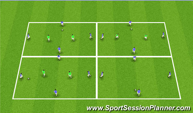 Football/Soccer Session Plan Drill (Colour): Warm-up Rondo