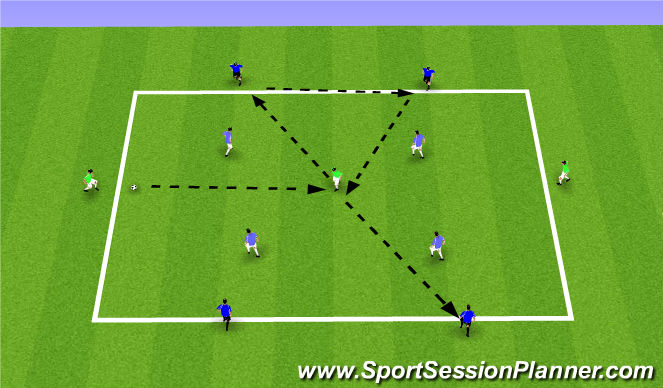 Football/Soccer Session Plan Drill (Colour): Possession 4vs4+3