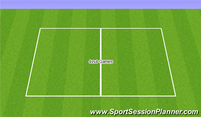 Football/Soccer Session Plan Drill (Colour): 4vs4 games