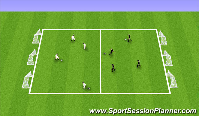 Football/Soccer Session Plan Drill (Colour): Technical Aspect - Finishing