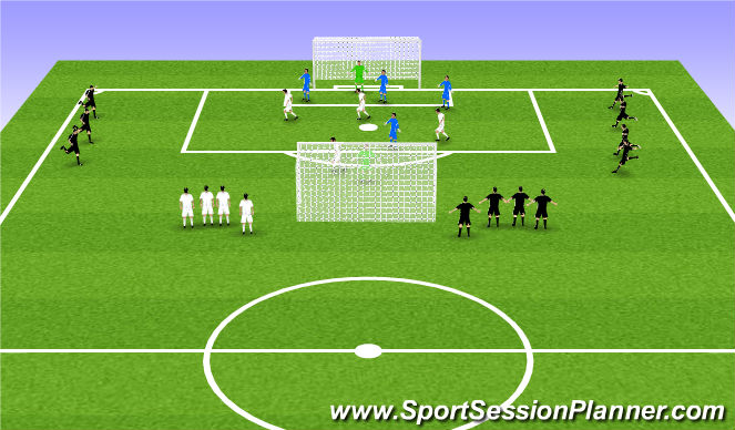 Football/Soccer Session Plan Drill (Colour): Crossing & Finishing Tournament