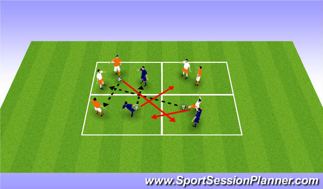 Football/Soccer Session Plan Drill (Colour): Scanning and Awareness