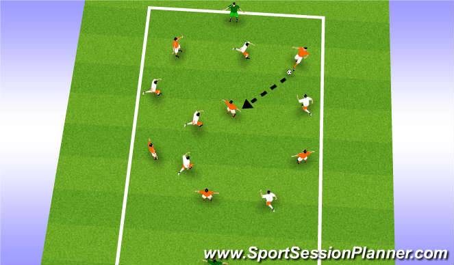 Football/Soccer Session Plan Drill (Colour): 6v6 possession / transition
