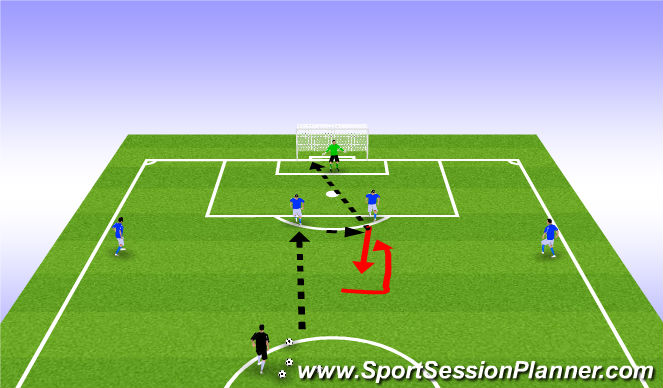 Football/Soccer Session Plan Drill (Colour): 2a) Crossing and Finishing