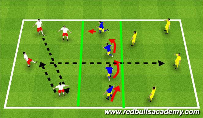 Football/Soccer Session Plan Drill (Colour): Main (1)
