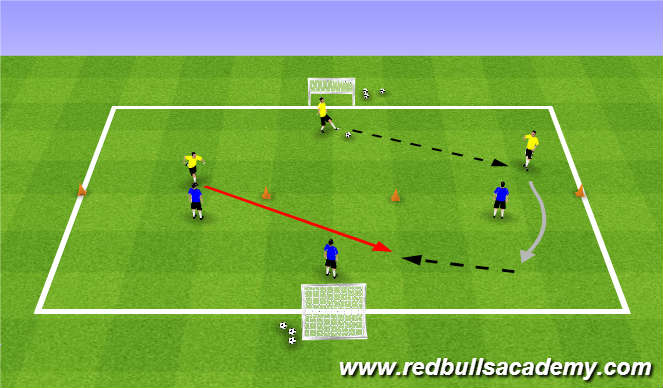 Football/Soccer Session Plan Drill (Colour): Conditioned Game (1414)