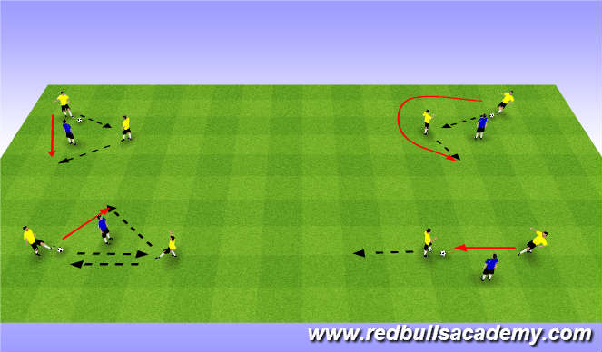 Football/Soccer Session Plan Drill (Colour): Warm up (1615)
