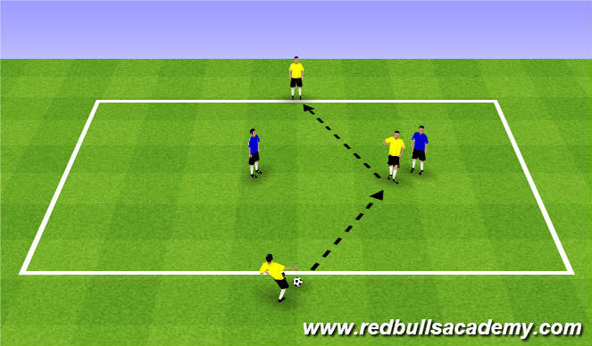 Football/Soccer Session Plan Drill (Colour): Main Theme (1609)