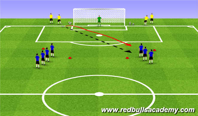 Football/Soccer Session Plan Drill (Colour): Main Theme (1618)