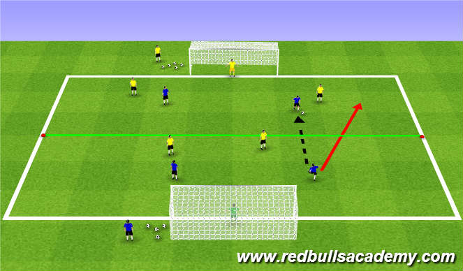 Football/Soccer Session Plan Drill (Colour): Conditioned Game (1622)