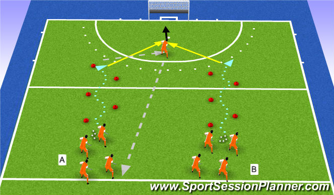 Hockey Session Plan Drill (Colour): warm up drijven