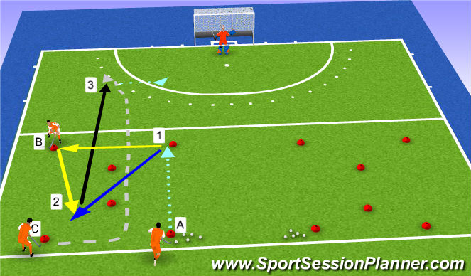 Hockey Session Plan Drill (Colour): warm up passing 1