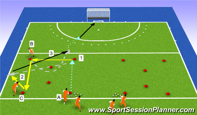 Hockey Session Plan Drill (Colour): warm up passing 2