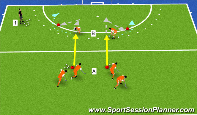 Hockey Session Plan Drill (Colour): self pass 25m