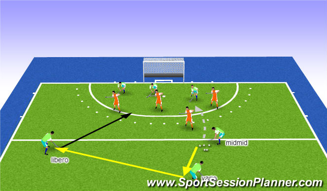 Hockey Session Plan Drill (Colour): standard corner