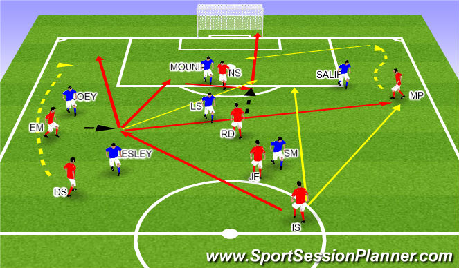 Football/Soccer Session Plan Drill (Colour): looplijnen 4-4-2
