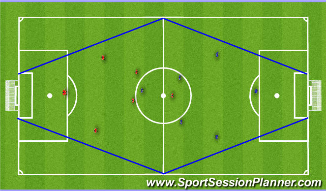 Football/Soccer Session Plan Drill (Colour): SSG on narrow pitch