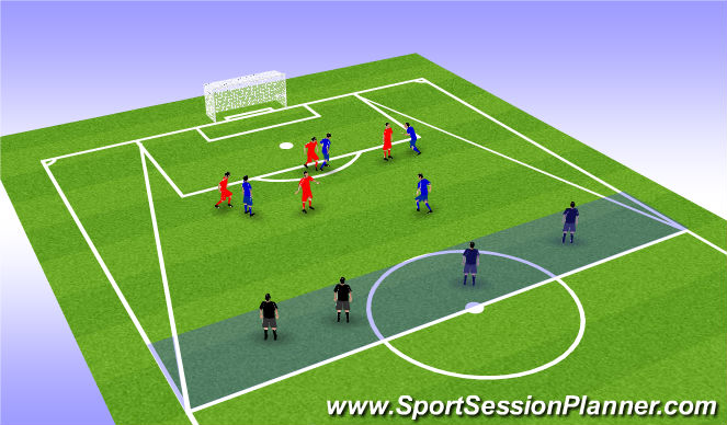 Football/Soccer Session Plan Drill (Colour): Narrowed 4v4v4 Phase of Play