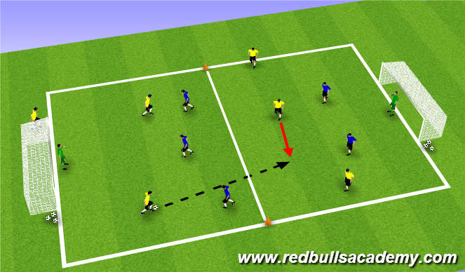 Football/Soccer Session Plan Drill (Colour): Main Theme (1634)