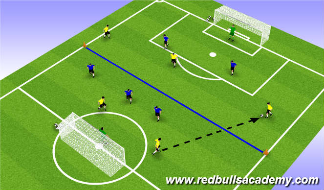 Football/Soccer Session Plan Drill (Colour): Conditioned Game (1637)